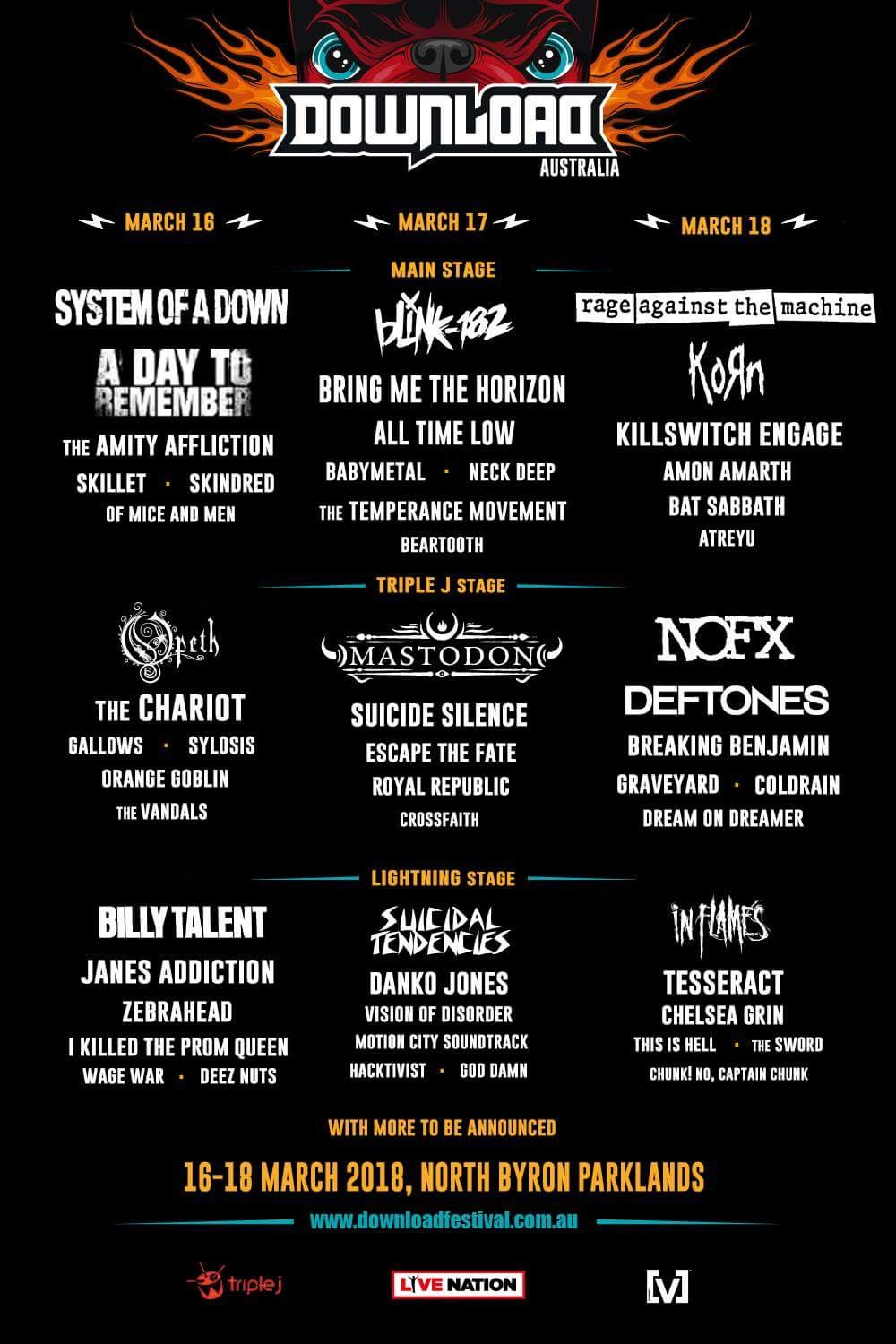 Has The Download Festival Australia Lineup Leaked Music Feeds