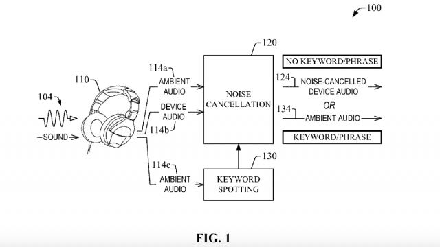 amazon-headphone-patent-010816
